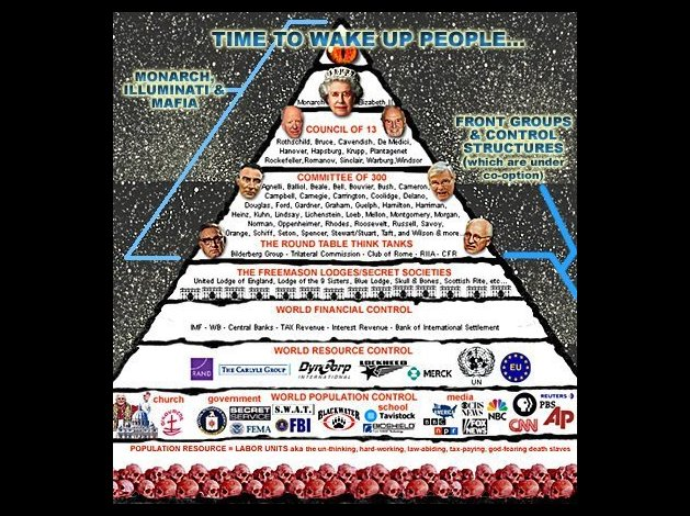 Pyramide-de-la-societe AMOUR dans REFLEXIONS PERSONNELLES
