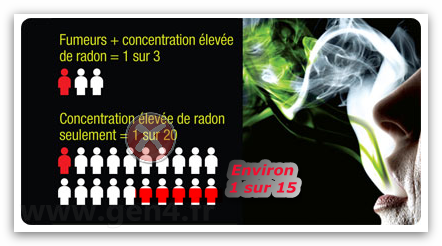 CANADA: LE GAZ RADIOACTIF RADON ENCORE PLUS NOCIF QUE PREVU !...ET EN FRANCE ?... dans REFLEXIONS PERSONNELLES aaaaaaaaaa