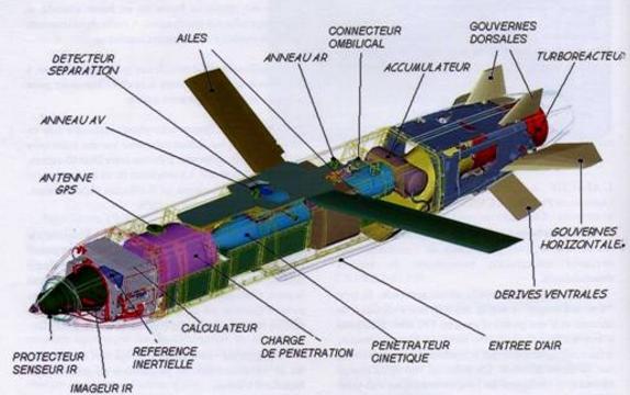 Missile air sol SCALP EG