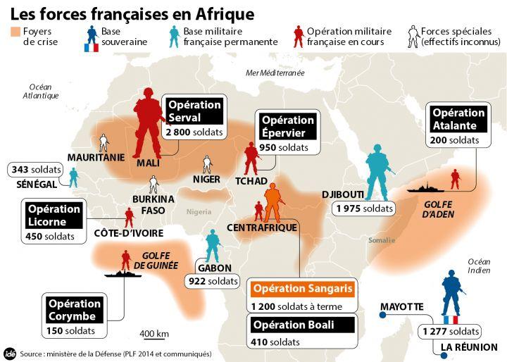 Les forces françaises en Afrique