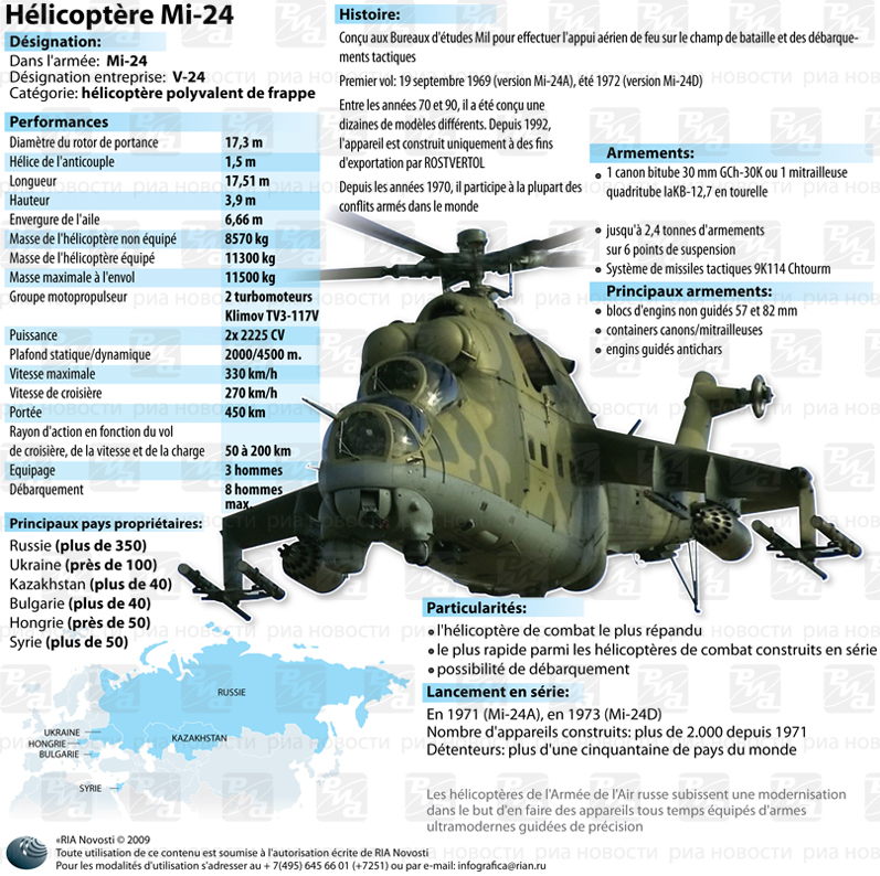 Photo hélicoptère Mi-24