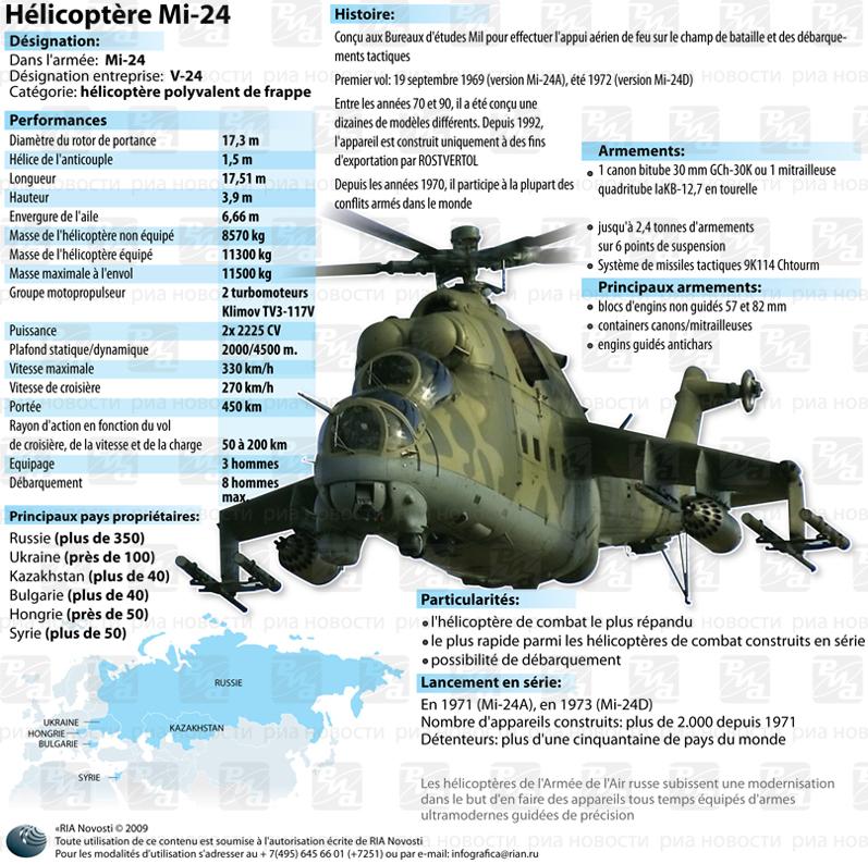 Photo hélicoptère Mi-24