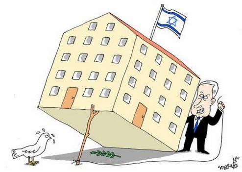 Israël et GAZA