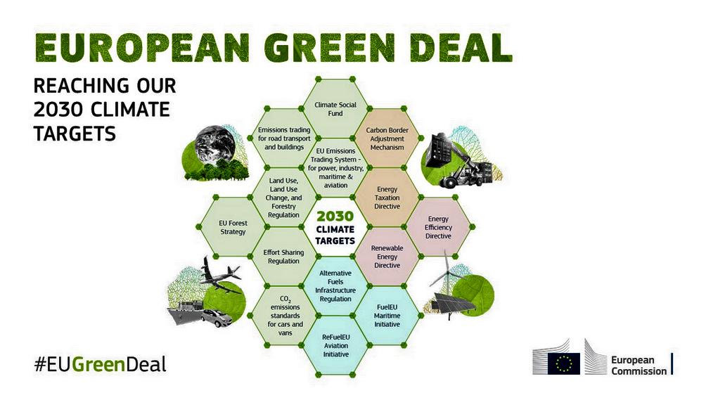 European Green Deal titre