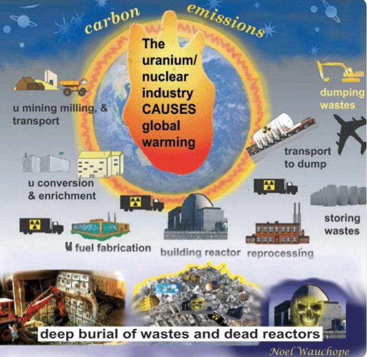 InkedLe carbone émis par le système NUCLEAIRE URANIUM_LI