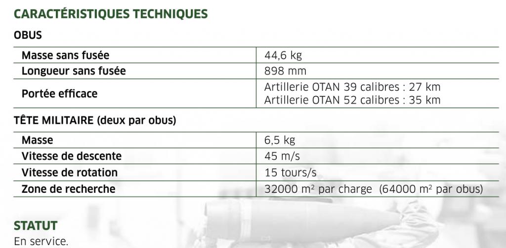 Obus à l'UA F2 du canon 155 CAESAR 2