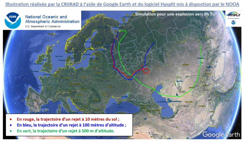 illustration CRIIRAD trajectoires radioactivité armes russes août 2019